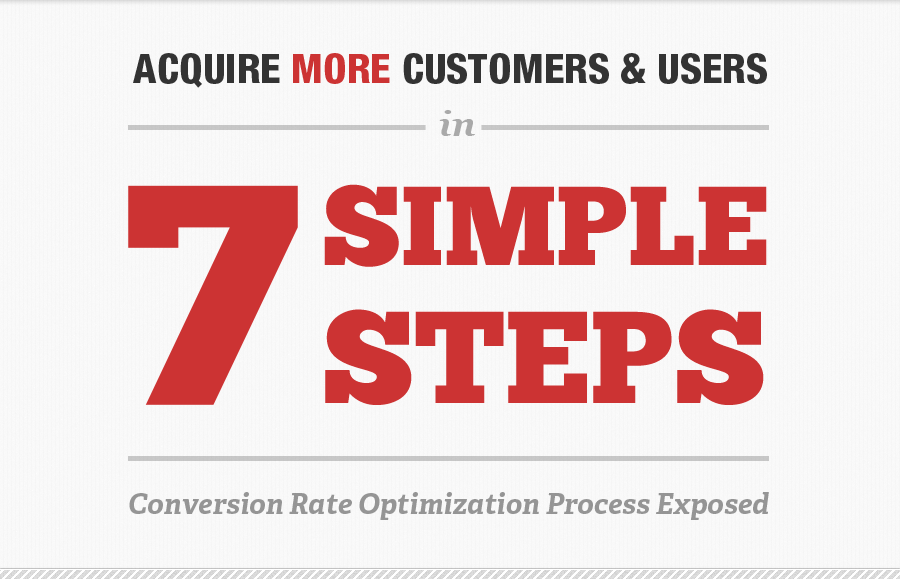 [Infographic] Acquire More Customers & Users In 7 Simple Steps